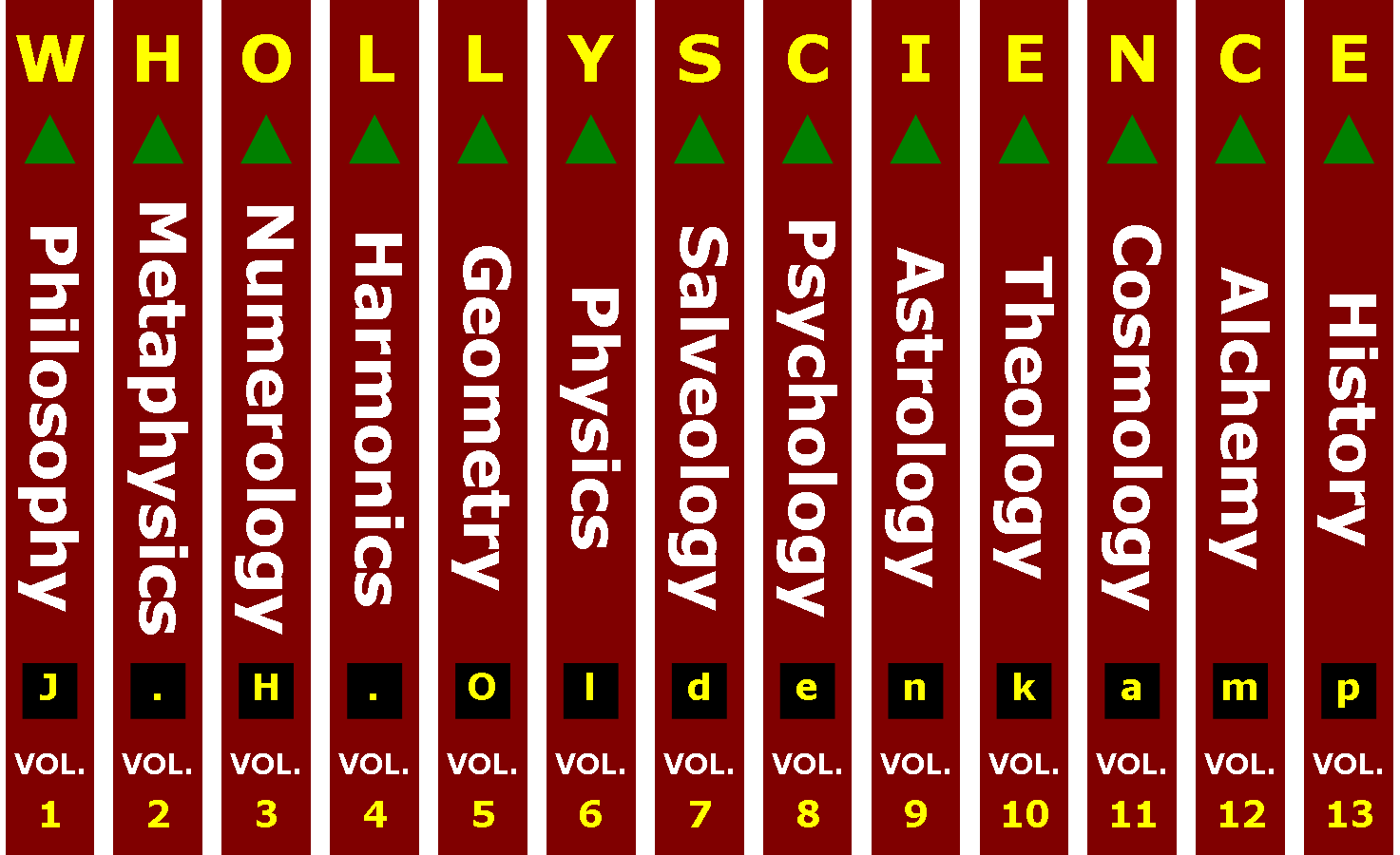 13 Pillars of Wholly Science